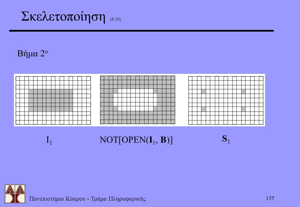 Σκελετοποίηση (6/10) Βήμα 2ο Ι1 NOT[OPEN(I1, B)] S1